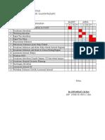Daftar Dokumen Pmkp, Ppi, Tkp, Mfk
