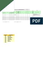 p0560 - f002 Formato de Solicitud de Repuesto o Materiales (30nov2018)