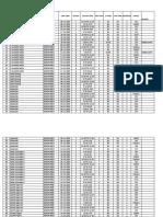 Attendance Informaton PGP-I
