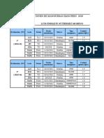 Evaluaciones Comparativos
