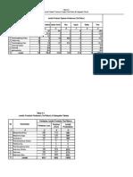 Analisi Lq Kab. Pattalasang Tahun 2017 Bps(1)
