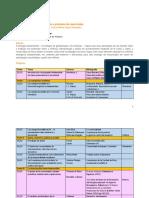 Mendoza Curso Posgrado Programa X-XI 2018