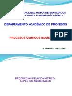 Produccion de Acido Nitrico