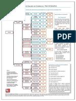 Psicología Basada en Evidencia 2014.PDF · Versión 1