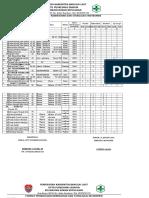 8.6.2 Ep 3 Format Pemantauan