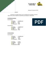 Cotización de Maquinas1 - Famarci s.r.l
