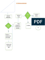 diagrama de flujos ambiental.docx