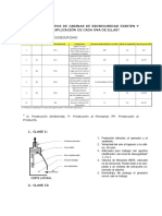 CUESTIONARIO- Material y Equipos de Laboratorio