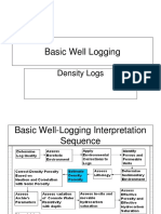 Density Logging MS