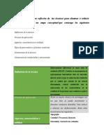 Tarea(7) de Analisis de La Conducta.