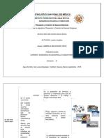 MGG_ Planeación y Creación de Nuevas Empresas_T1_M1