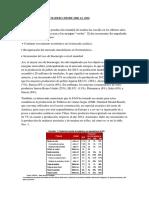 Exportaciones de Madera Desde 2006 Al 2016