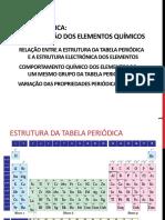 Tabela_Periodica.pptx
