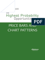 The Bulls - Price and chart patterns