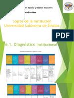 Diagnóstico instiucional UAS
