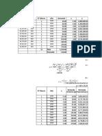Estructura y Estudio Mercado