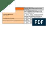 179810179 Temas de Enfermeria Medico Quirurgico 1 PDF