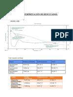 Analisis e Interpretacion de Resultados DSC y TGA
