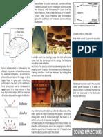 Acoustic materials