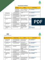List of Premier Consutants
