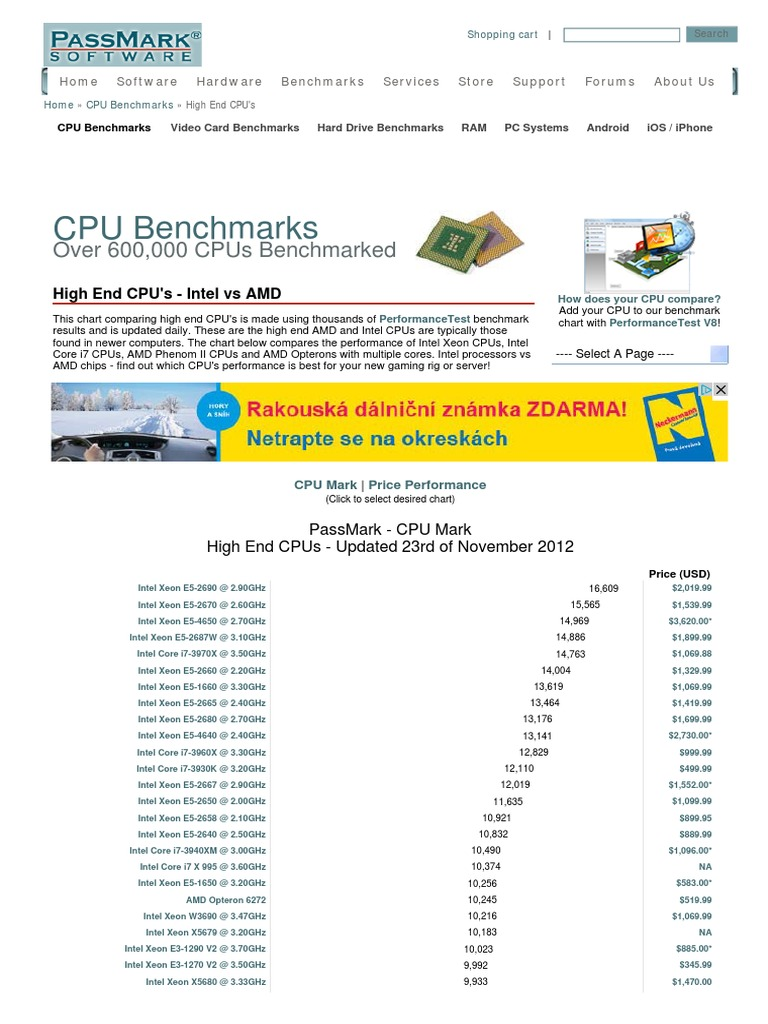 Cpu Bench Mark Advanced Micro Devices Central Processing Unit