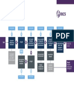 ethics-decision-tree-rics.pdf
