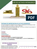 Formulación AMORTIZACIÓN DE ACTIVOS INTANGIBLES