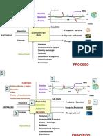 ISO 9000:2015.pptx