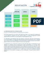 Fases de la Negociacion.pdf