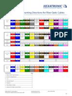 28701-fgb101254_color-codes.pdf