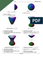 CIII_E_Graphs of Quadric Surfaces