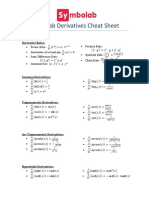 Derivatives_Cheat_Sheet.pdf
