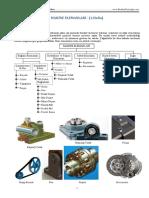 Makine_Elemanlari_Ders_Notlari-1.Hafta.pdf
