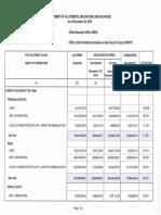 SAOB as of 30 Nov 2018.pdf