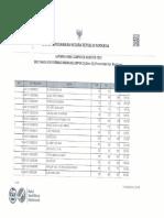 20181107.SESI3_.HASIL-CAT-FORMASI-UMUM-KELOMPOK-2-SESI-43-min.pdf