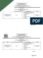 8.2.1.6 Bukti Hasil Tindak Lanjut Ketersediaan Obat Puskesmas Dengan Formularium Puskesmas