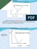 ferroéléctric properties