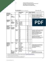 Liste des principaux fluides frigorigènes et GWP.pdf