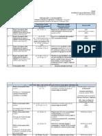 Program Calendaristic
