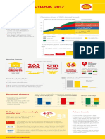 Shell LNG Outlook 2017 Infographic[6]