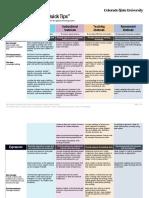 udl_quick_tips.pdf