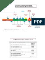 Cronograma Reportes ERM2018 v3