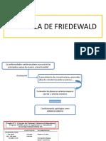 Formula de Friedewald