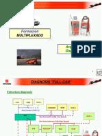 6- CAN-VAN_Bus - Diagnosis.ppt