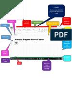 Ambiente Excel- Alondra Perez