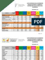1_LISTA DE PRECIOS DIFERENTES CANALES DE DISTRIBUCION.pdf