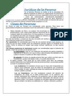 RESUMEN DE DERECHO DE PERSONAS EN ROMA.docx
