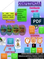 ACTIVIDAD 3. Infografía