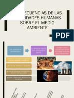 Consecuencias de Las Actividades Humanas Sobre El Medio
