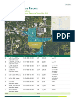 Kent State University surplus properties